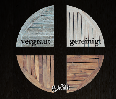 Holzbehandlung Graf Parkett